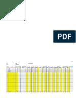 Data Ibu Januari 2015