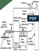 Proceso Soldadura Fcaw Elementos Basicos
