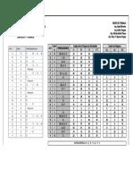 1 Taller Final de CPM y PERT_Ejercicio #1-Cuadros