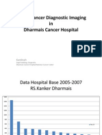 Breast Cancer Diagnostic Imaging in Dharmais Cancer Hospital