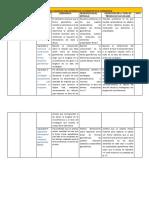 Analisis de Las Evidencias Para Determinar Los Propòsitos de Aprendizaje