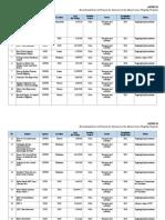 Ifp List Final