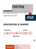 Infraestructura Urbana - Clase 3 Ci1920
