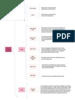 Modulacion SPWM.pdf