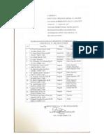 Tim Program PPRA. Uraian Tugas, Fungsi, Tanggung Jawab,Dan Wewenang Tim PPRA