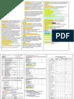 Analyse Financier (1)