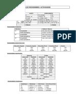 Actividades-Determinantes:Pronombre y Grupo Nominal