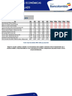 Tabla Macroeconómicos Proyectados - Abril 2019