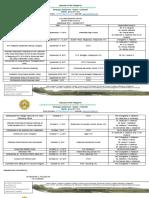 Senior High ACCOMPLISHMENT REPORT September to October 2019