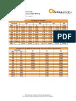 DIN ISO 3302-1