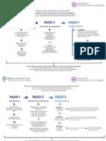 Flujograma Protocolo de Intervencion