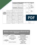 Matriz de Consistencia Presupuesto1