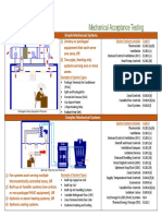 Decoding2016MechAcceptTestingHO.pdf