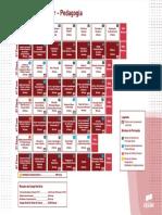 Matriz Curricular Pedagogia 2019