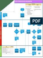 ENAJENACION Diagr..pdf