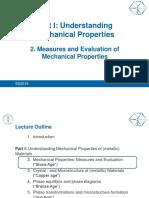02 Mechanical Properties