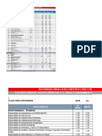 Estructura de Costos Para Elaboración y Supervisión de Expedientes Técnicos (Recons. Total) I-3