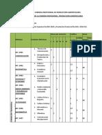 Plan Curricular de La Carrera Profesional de Producción Agropecuaria