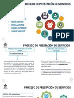 PROCESO DE PRESTACION DE SERVICIOS FINAL.pptx