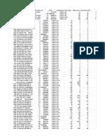 Good Reads data