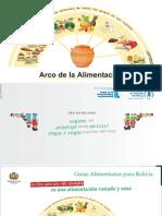 GUIAS ALIMENTARIAS BOLIVIA