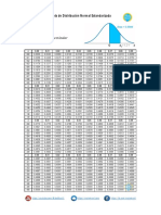 Tabla z Distribución Normal Estandarizada MateMovil