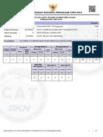 HASIL SKD CPNS KAB. TULUNGAGUNG 2018.pdf