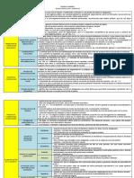 quadro resumo contratos.pdf