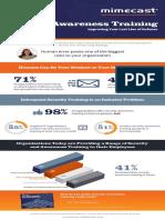 Infografía de Cyberseguridad 2019