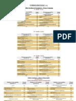 cursus-encg-bac5.pdf