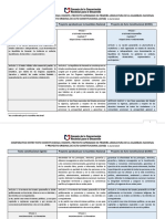 Comparativo AntActoConstCCND-AsambleaLegislatura1 VF2