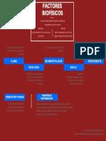 Factores Biofísicos.pdf