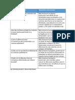Entregar API 3 Der Privado
