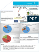 Cartel 1 Parasitologia