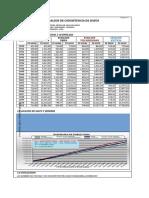 3.0 Analisis Consistencia