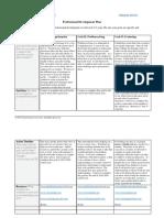 elm 490 professional development plan template assignment  2