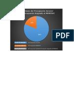 porcentaje presuspusto mineduc 2019.docx