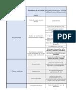 Herramienta Orden de Trabajo (1) GNC (1)