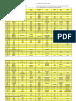 International Material Grade Comparison Table