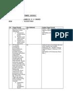 Tugas III Akuntansi Biaya-dikonversi