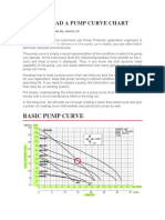 How to Read a Pump Curve Chart