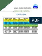 ganadores-gama.pdf