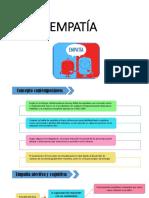 Empatia y Autoestima