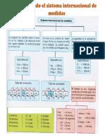 formula de las unidades de medida