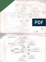 System Analysis-Use Case System Modeling ( DFD )