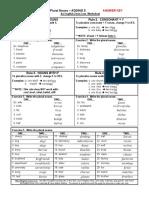 AK Spelling Nouns
