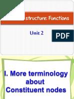 UNIT 2, Sentence Structure_Functions_handout