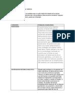 Corrientes Psicologia Social Ciencias Sociales