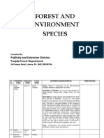 Forest and Environmental Species.pdf