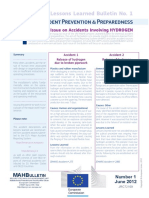 Issue on Accidents Involving HYDROGEN